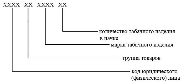 справочник пин кодов табачных изделий